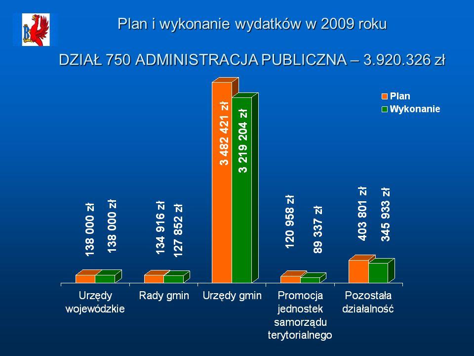 Plan i wykonanie wydatków w 2009 roku DZIAŁ 750 ADMINISTRACJA PUBLICZNA – 3.920.326 zł