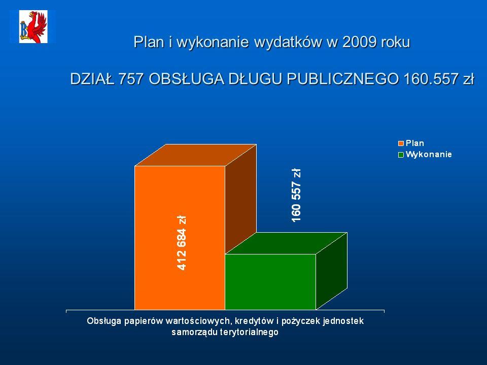 Plan i wykonanie wydatków w 2009 roku DZIAŁ 757 OBSŁUGA DŁUGU PUBLICZNEGO 160.557 zł