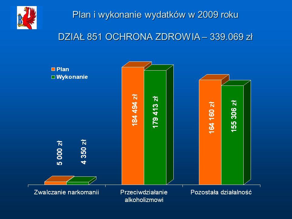 Plan i wykonanie wydatków w 2009 roku DZIAŁ 851 OCHRONA ZDROWIA – 339
