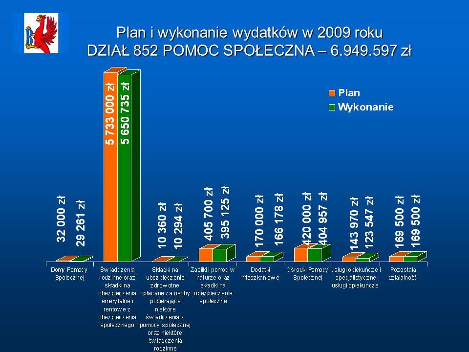 Plan i wykonanie wydatków w 2009 roku DZIAŁ 852 POMOC SPOŁECZNA – 6