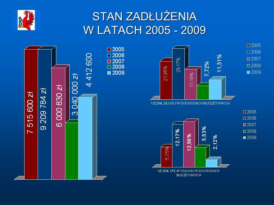 STAN ZADŁUŻENIA W LATACH 2005 - 2009