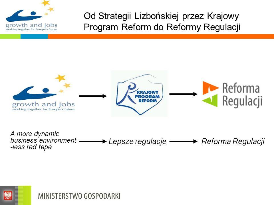 Od Strategii Lizbońskiej przez Krajowy Program Reform do Reformy Regulacji