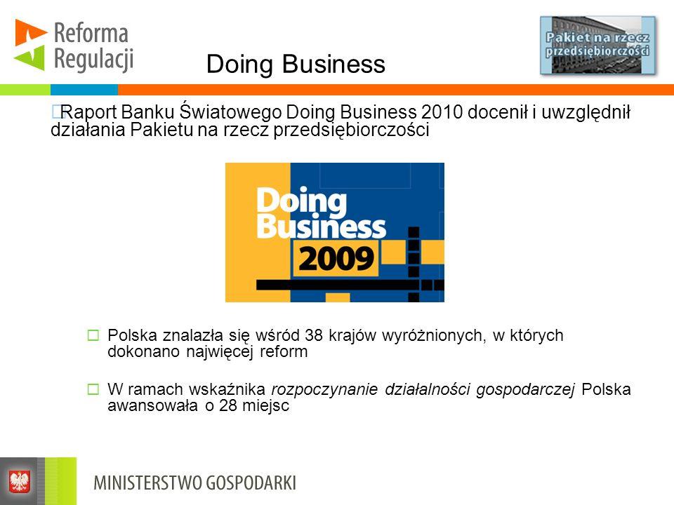 Doing Business Raport Banku Światowego Doing Business 2010 docenił i uwzględnił działania Pakietu na rzecz przedsiębiorczości.