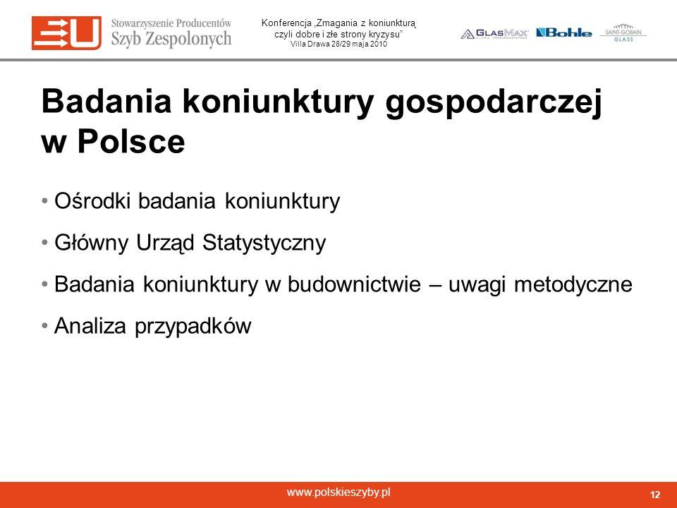 Badania koniunktury gospodarczej w Polsce