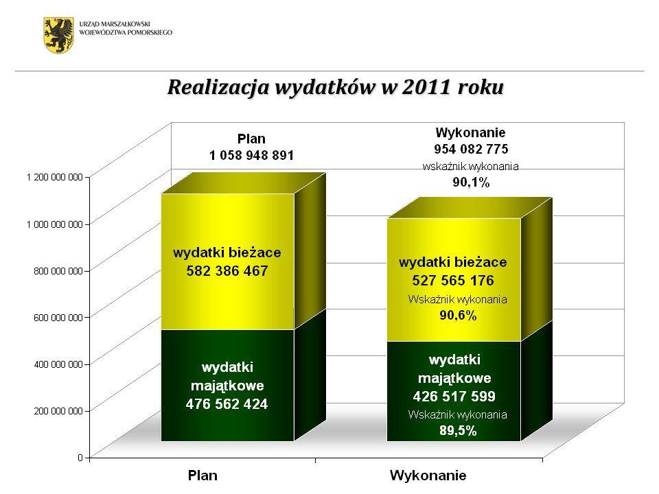 Realizacja wydatków w 2011 roku