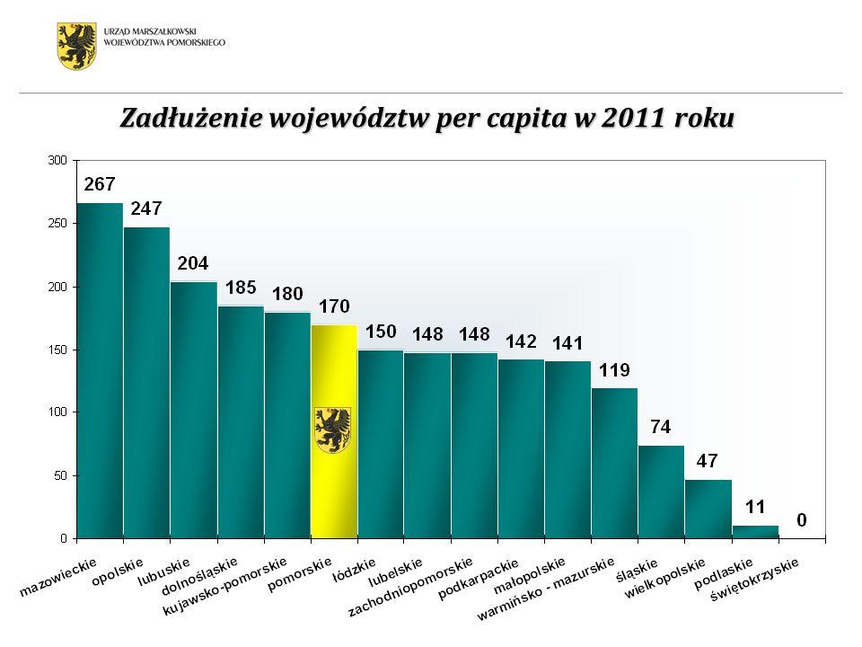 Zadłużenie województw per capita w 2011 roku