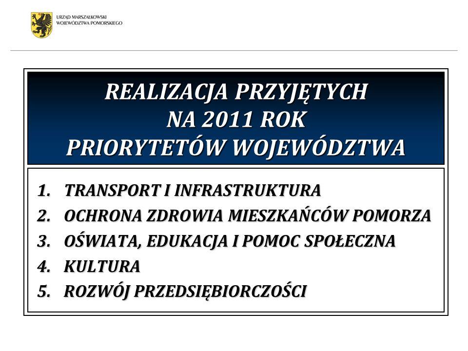 REALIZACJA PRZYJĘTYCH NA 2011 ROK PRIORYTETÓW WOJEWÓDZTWA