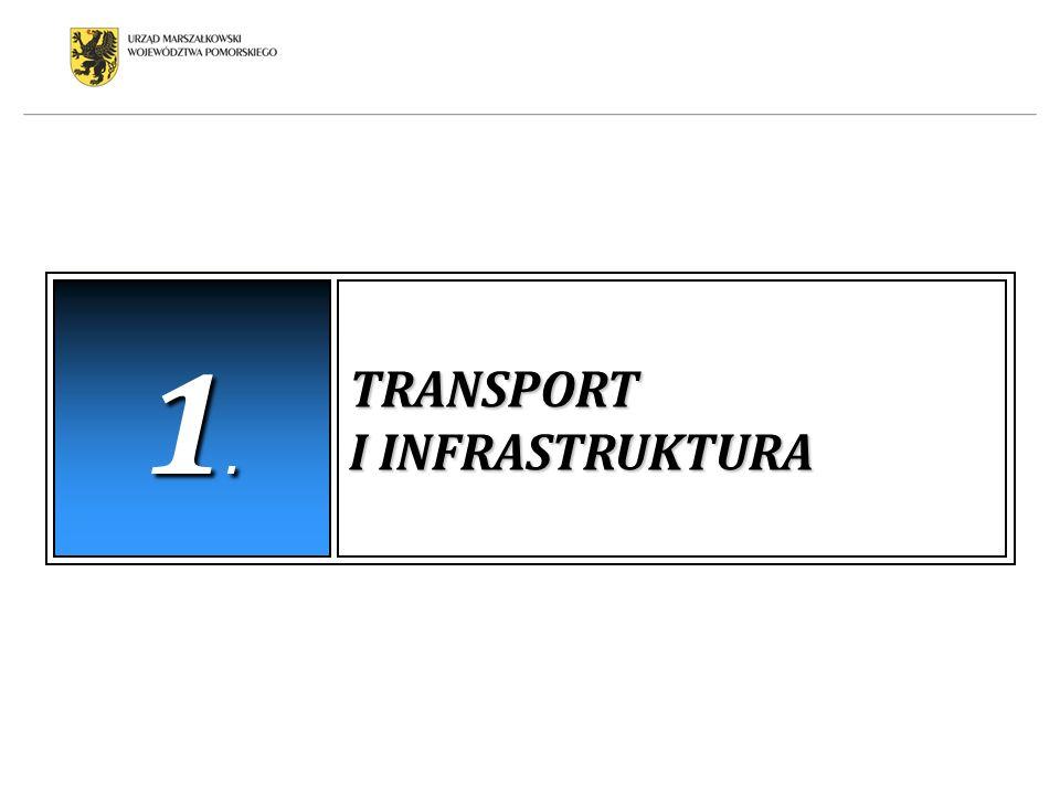 1. 1. TRANSPORT I INFRASTRUKTURA