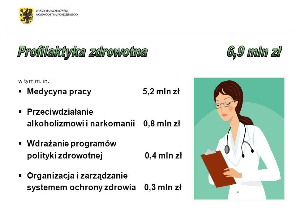 Profilaktyka zdrowotna 6,9 mln zł