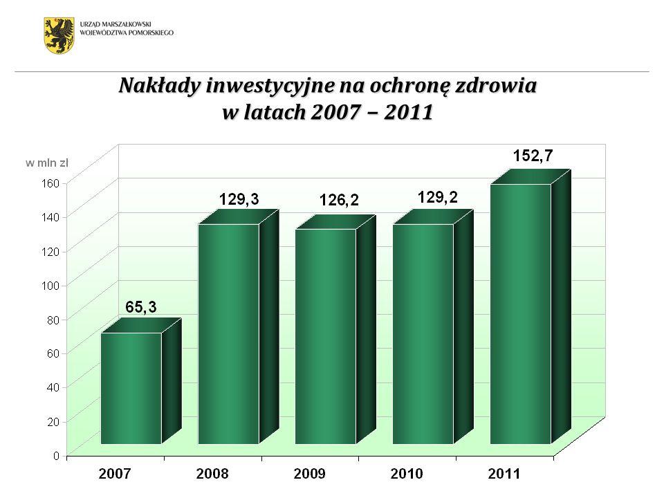 Nakłady inwestycyjne na ochronę zdrowia w latach 2007 − 2011