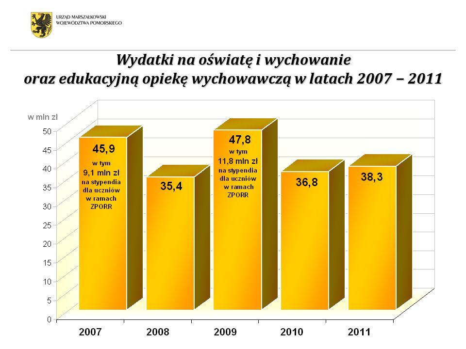 Wydatki na oświatę i wychowanie oraz edukacyjną opiekę wychowawczą w latach 2007 − 2011