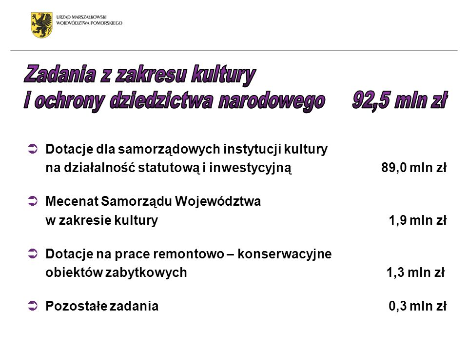 Zadania z zakresu kultury i ochrony dziedzictwa narodowego 92,5 mln zł