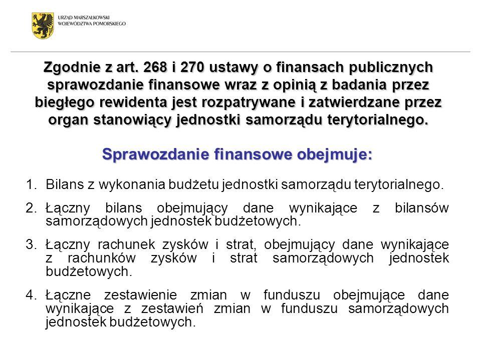 Sprawozdanie finansowe obejmuje: