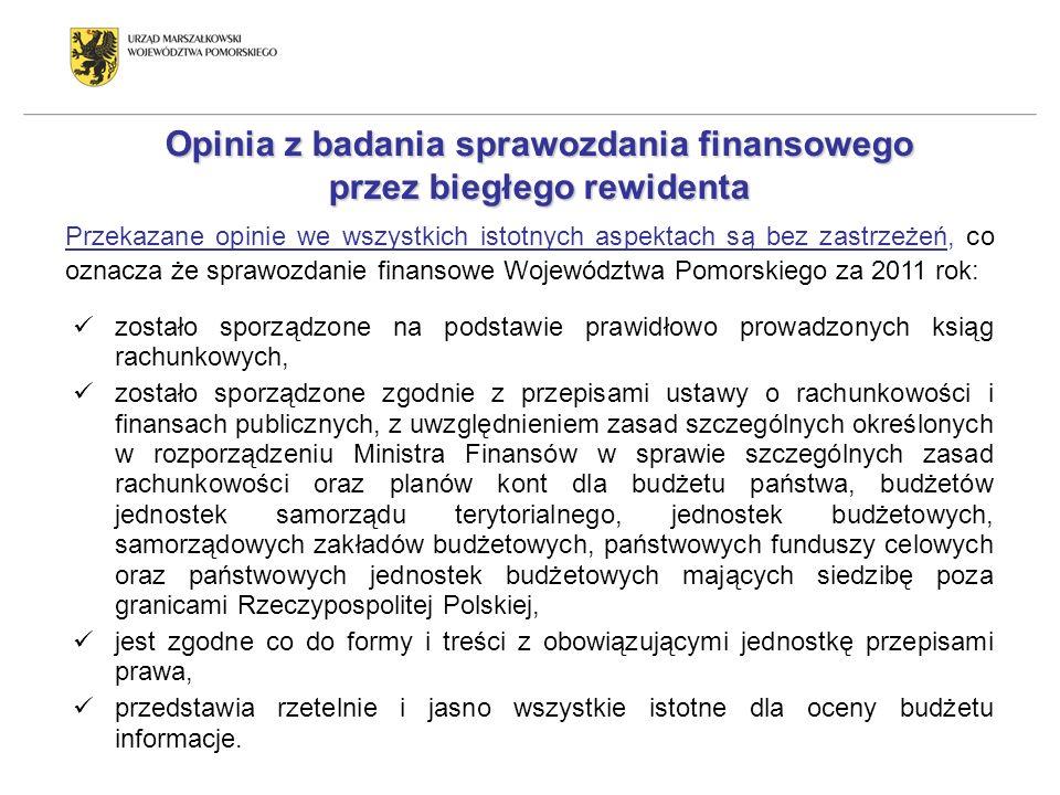 Opinia z badania sprawozdania finansowego przez biegłego rewidenta