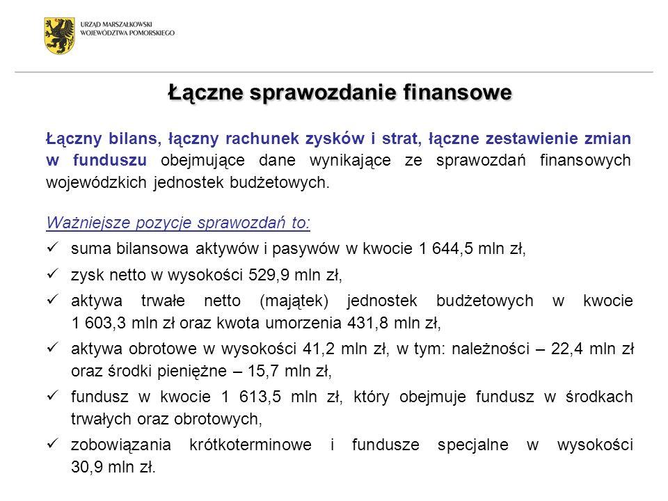 Łączne sprawozdanie finansowe