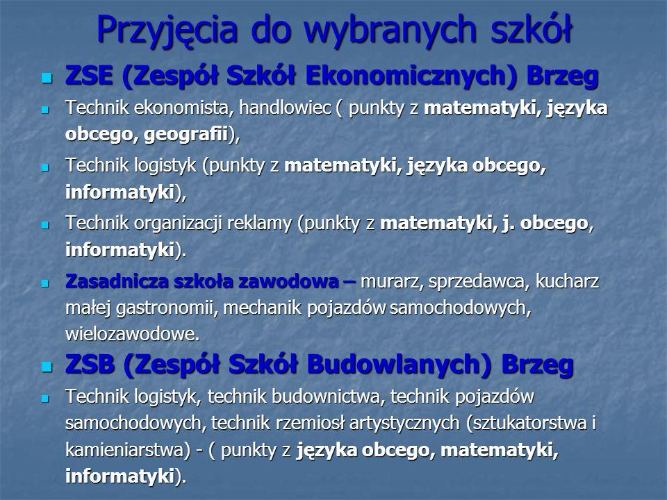 Przyjęcia do wybranych szkół