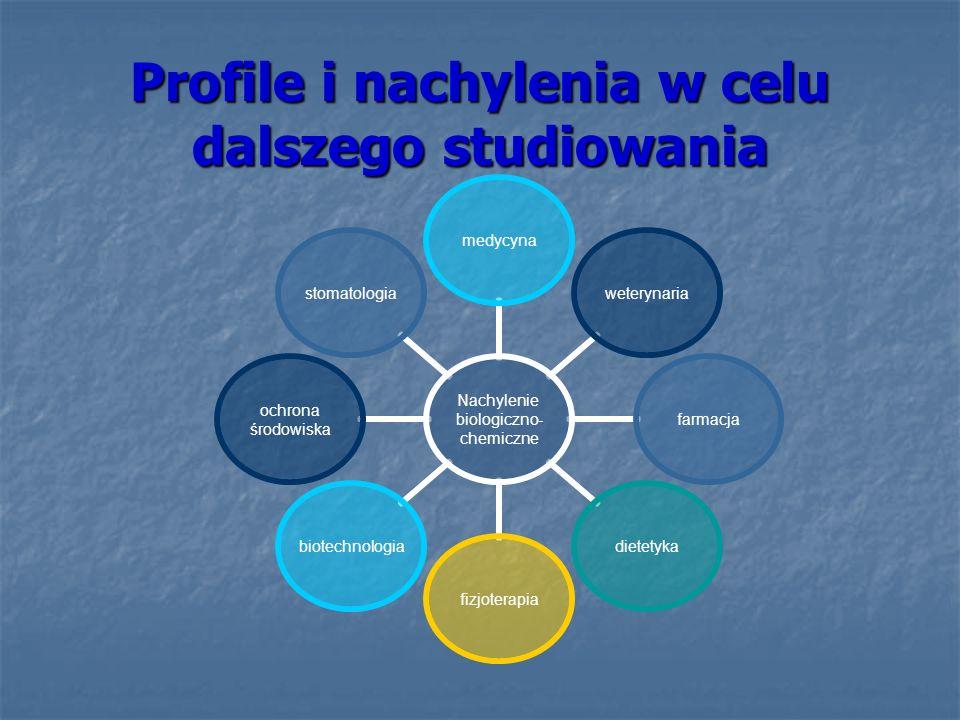 Profile i nachylenia w celu dalszego studiowania