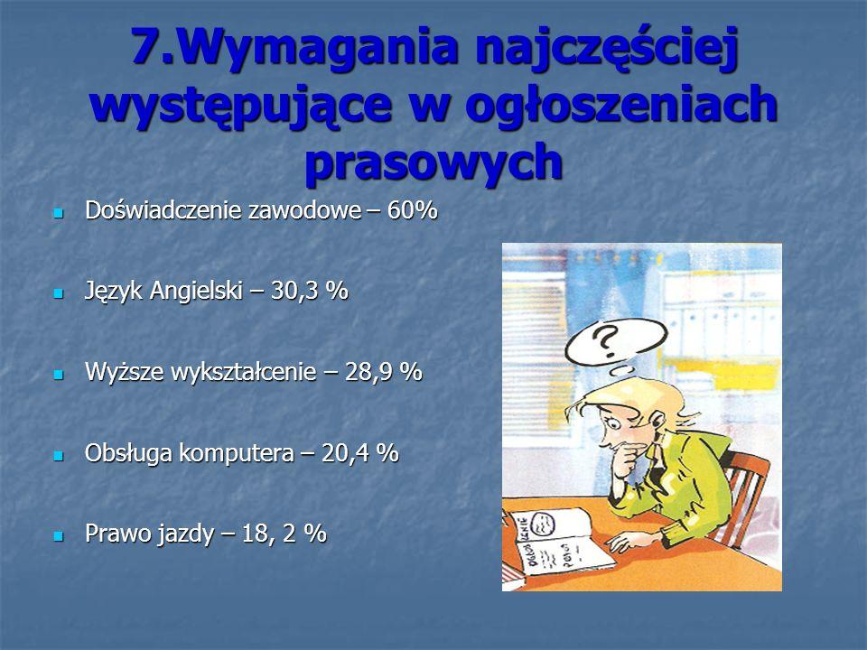 7.Wymagania najczęściej występujące w ogłoszeniach prasowych