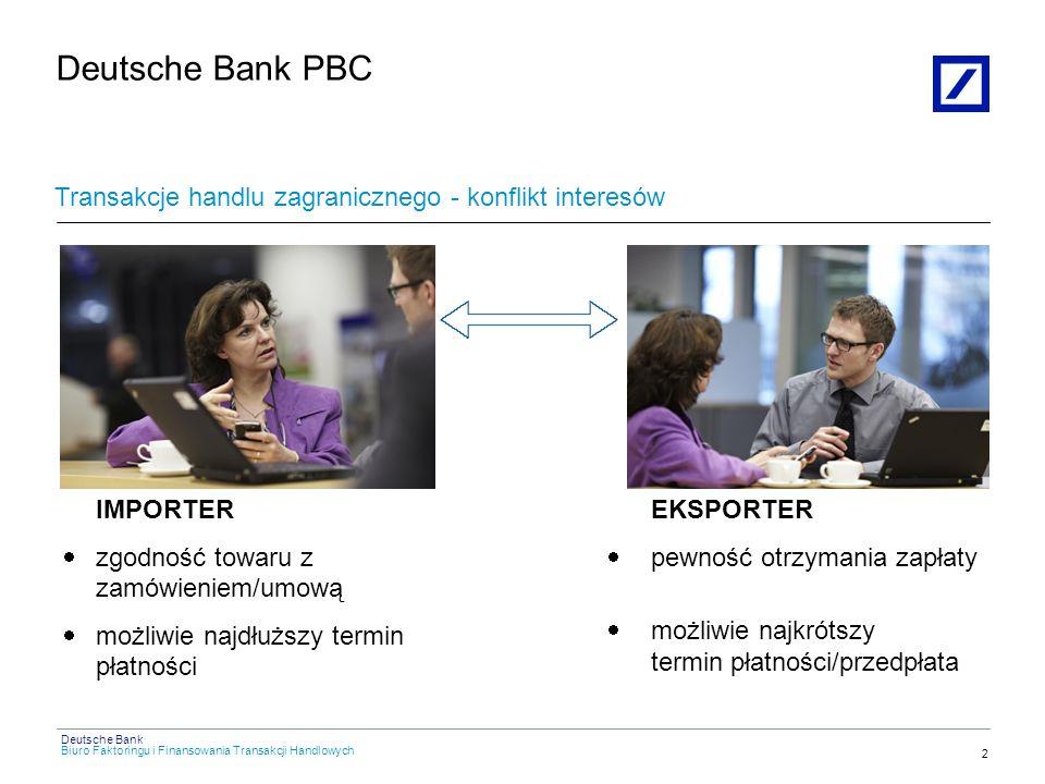 Deutsche Bank PBC Transakcje handlu zagranicznego - konflikt interesów