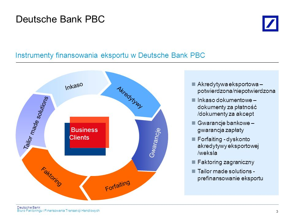 Deutsche Bank PBC Instrumenty finansowania eksportu w Deutsche Bank PBC. Inkaso. Forfaiting. Faktoring.