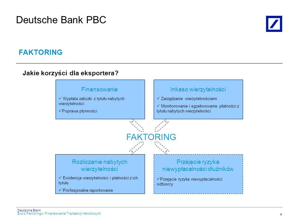 Deutsche Bank PBC FAKTORING FAKTORING Jakie korzyści dla eksportera