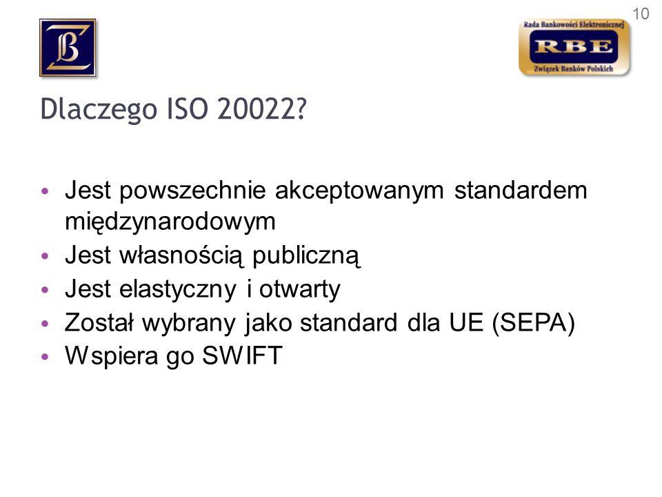 Dlaczego ISO 20022 Jest powszechnie akceptowanym standardem międzynarodowym. Jest własnością publiczną.