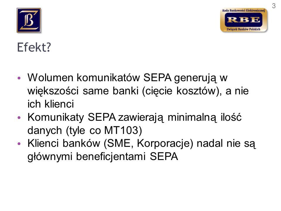 Efekt Wolumen komunikatów SEPA generują w większości same banki (cięcie kosztów), a nie ich klienci.