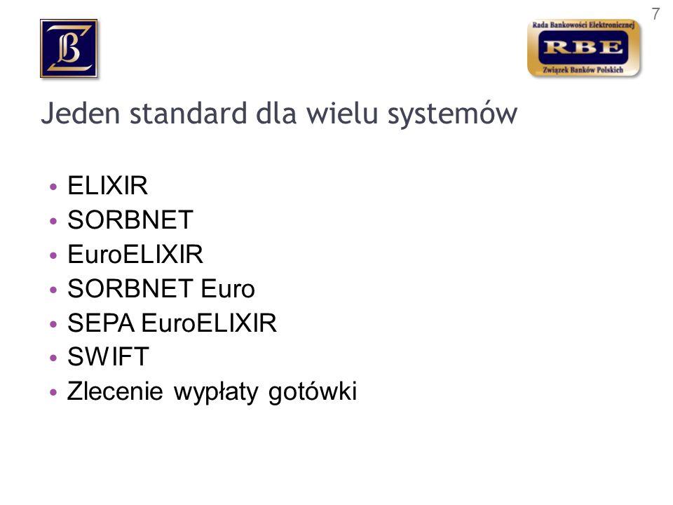 Jeden standard dla wielu systemów