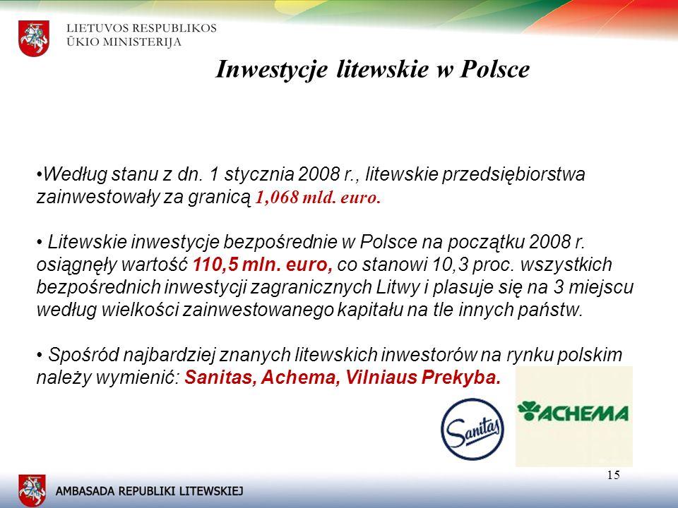 Inwestycje litewskie w Polsce