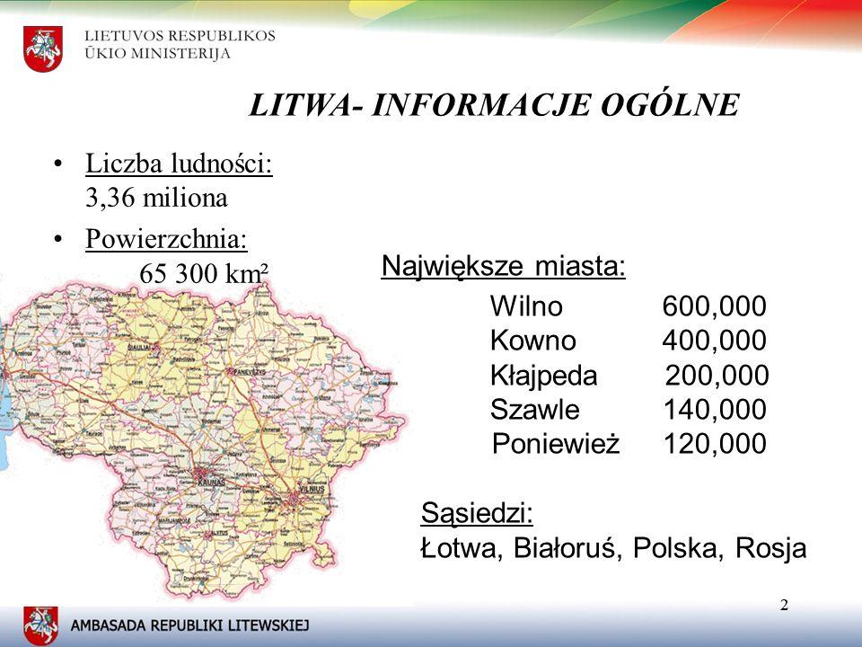 LITWA- INFORMACJE OGÓLNE