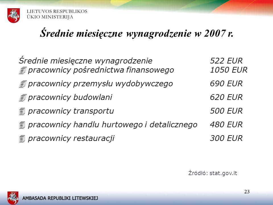 Średnie miesięczne wynagrodzenie w 2007 r.