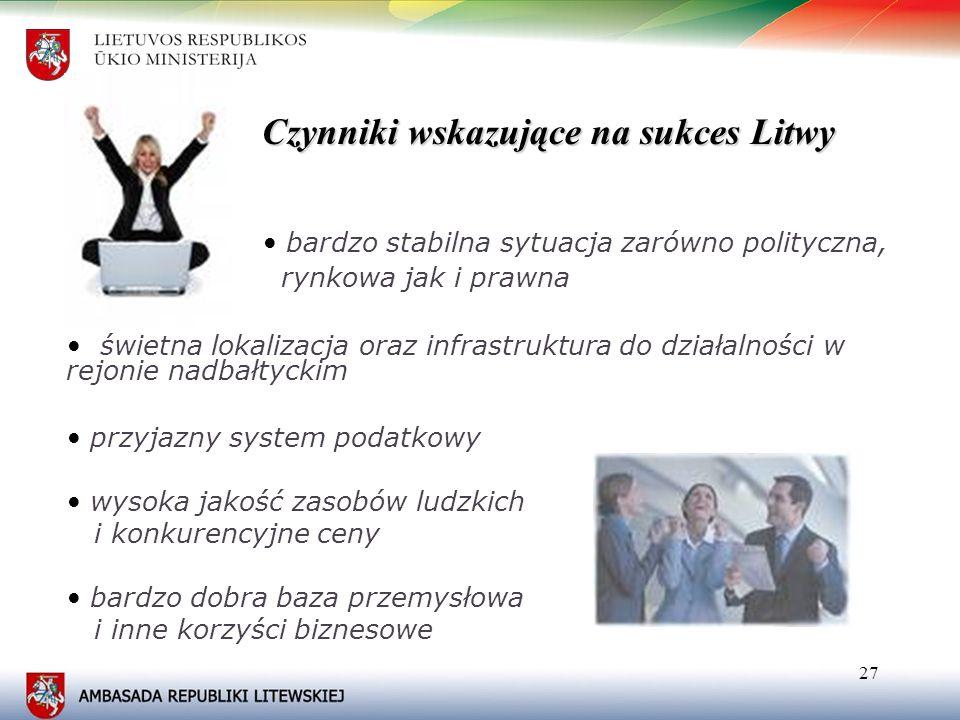 Czynniki wskazujące na sukces Litwy