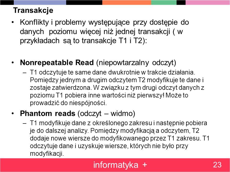 informatyka + Transakcje
