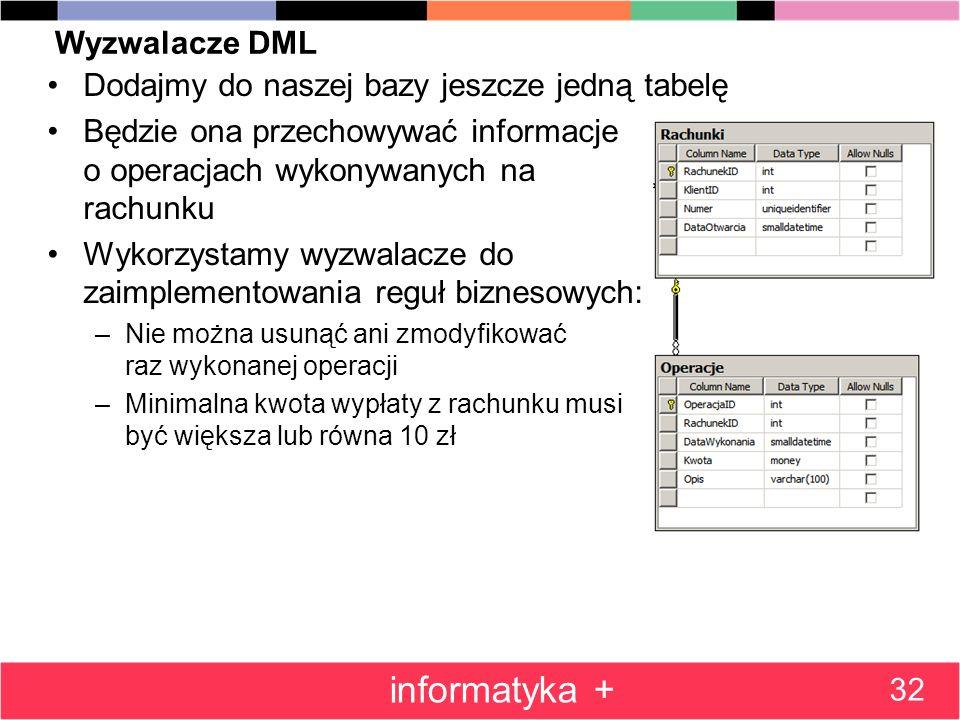 informatyka + Wyzwalacze DML