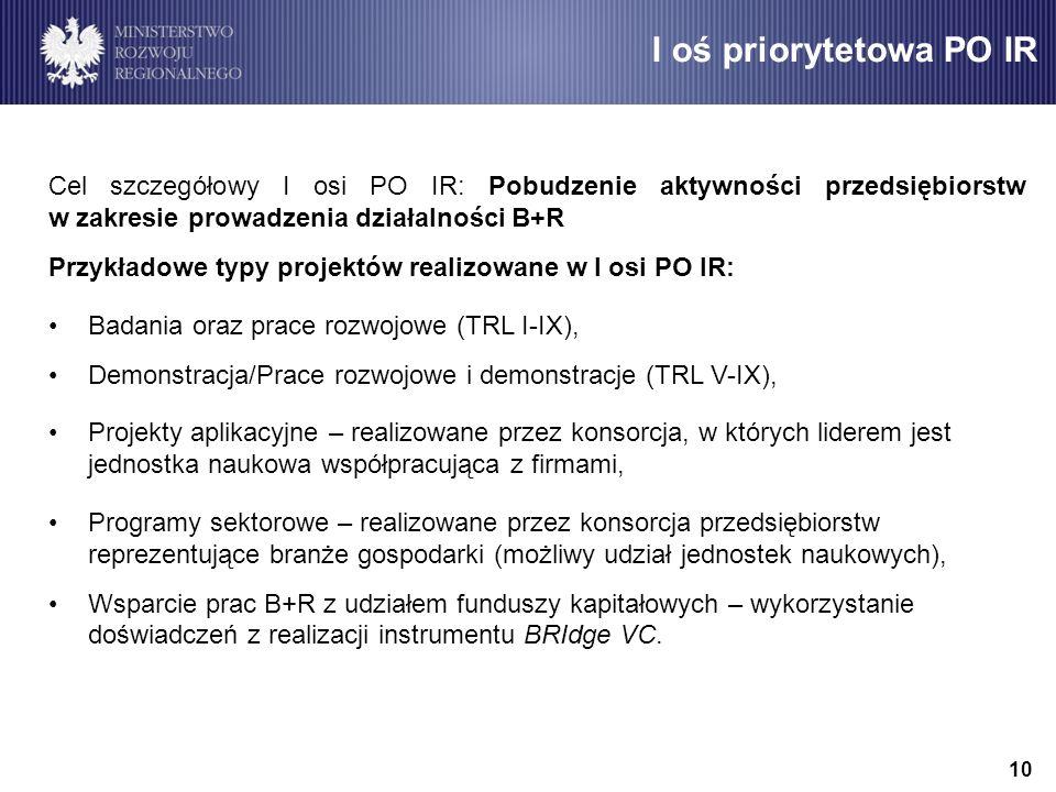 I oś priorytetowa PO IR Cel szczegółowy I osi PO IR: Pobudzenie aktywności przedsiębiorstw w zakresie prowadzenia działalności B+R.