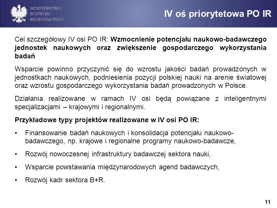 IV oś priorytetowa PO IR