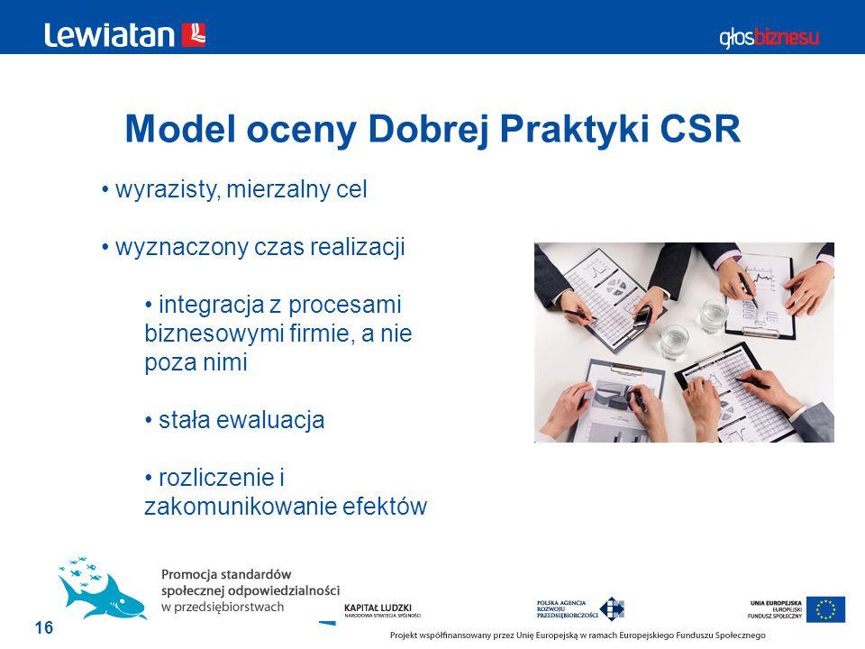 Model oceny Dobrej Praktyki CSR
