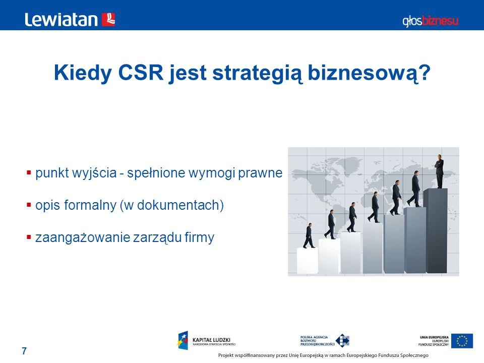 Kiedy CSR jest strategią biznesową