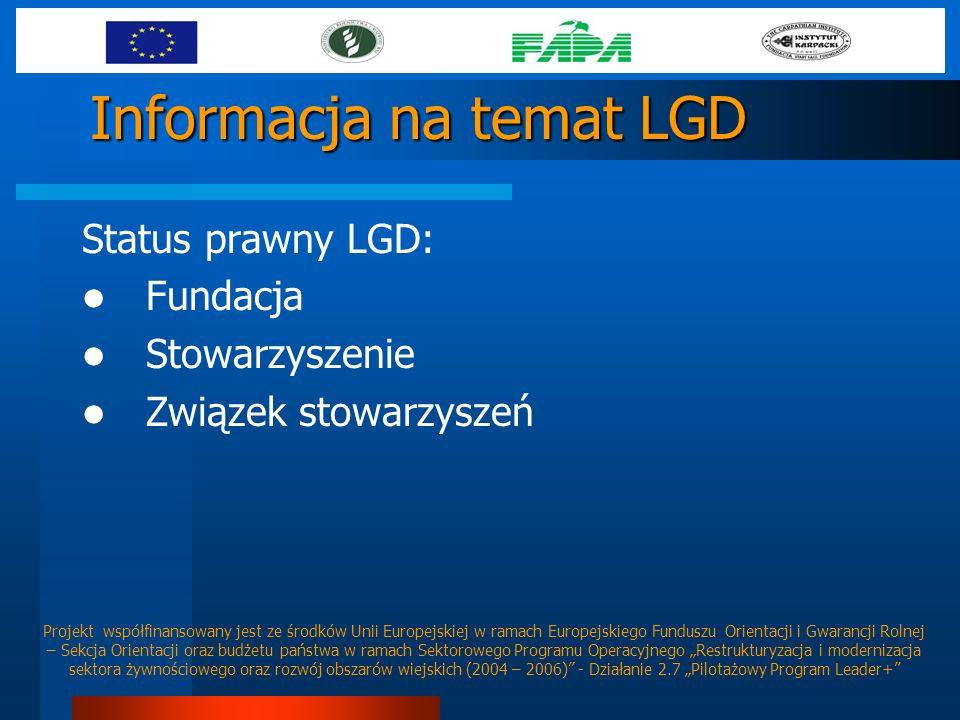 Informacja na temat LGD