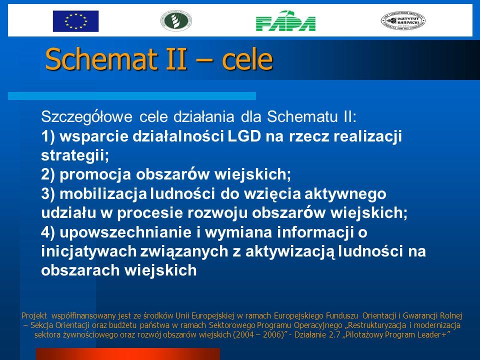 Schemat II – cele