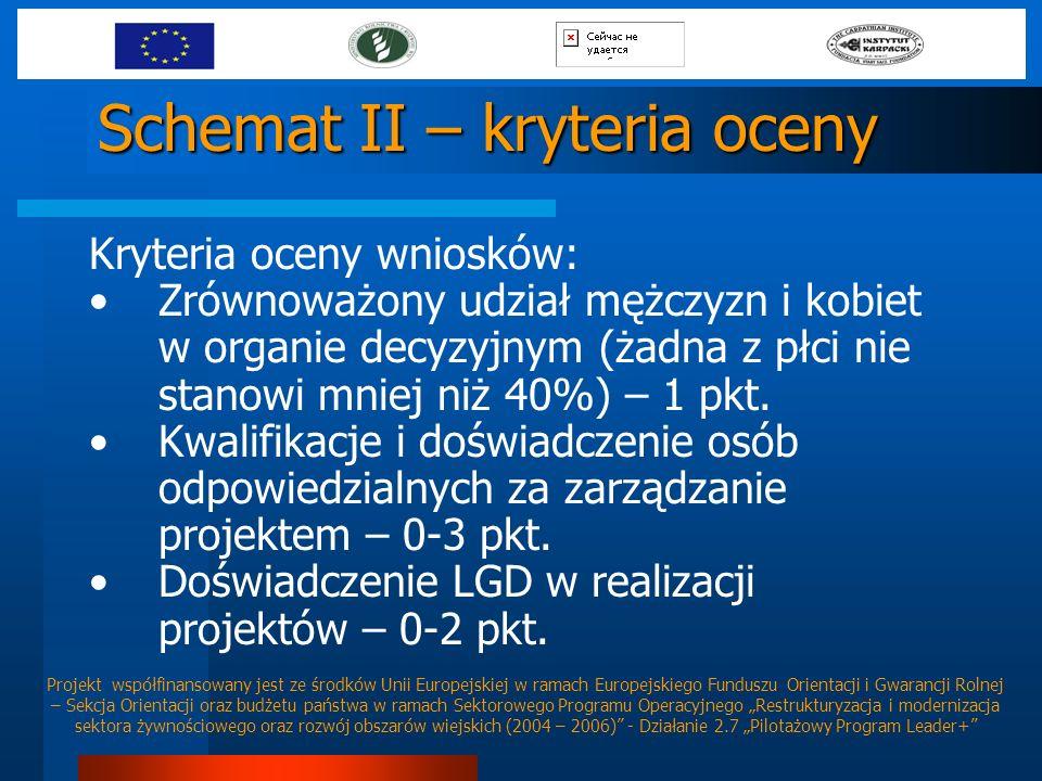 Schemat II – kryteria oceny