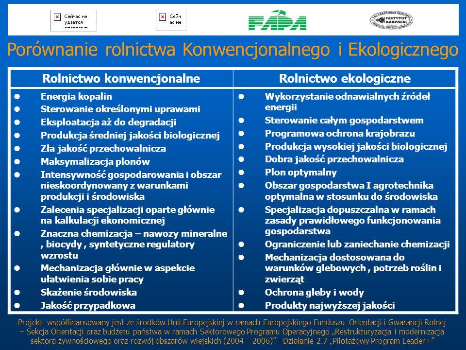 Rolnictwo konwencjonalne Rolnictwo ekologiczne