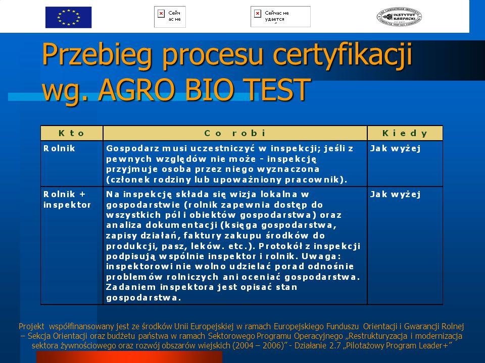 Przebieg procesu certyfikacji wg. AGRO BIO TEST