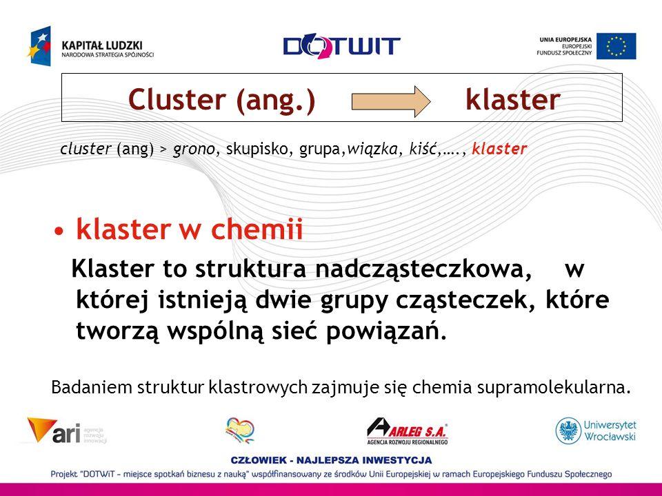 Cluster (ang.) klaster cluster (ang) > grono, skupisko, grupa,wiązka, kiść,…., klaster.