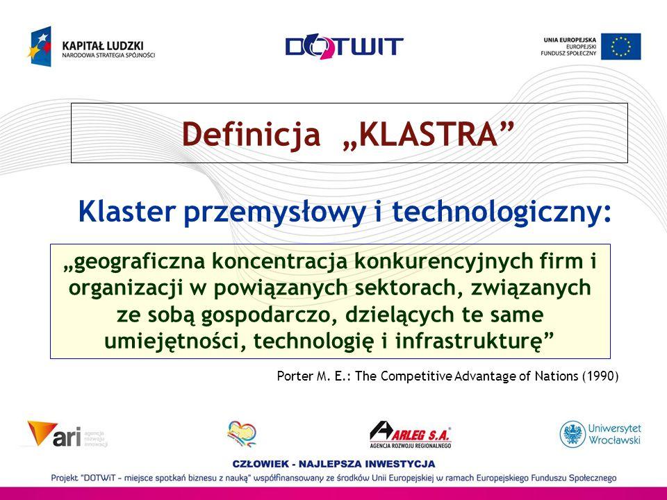Klaster przemysłowy i technologiczny: