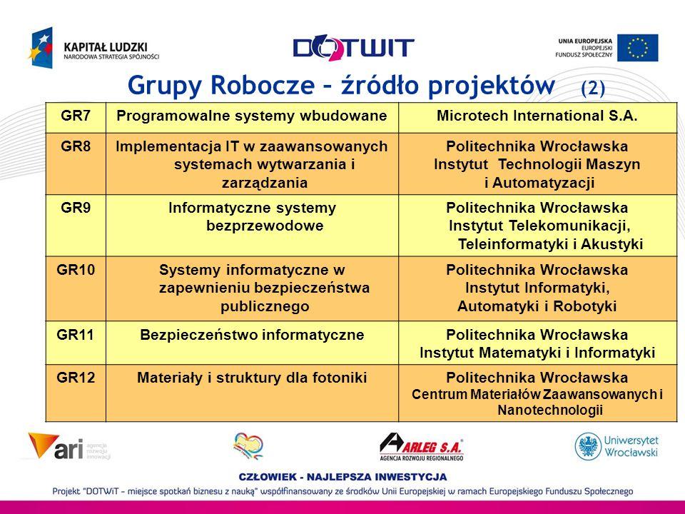 Grupy Robocze – źródło projektów (2)