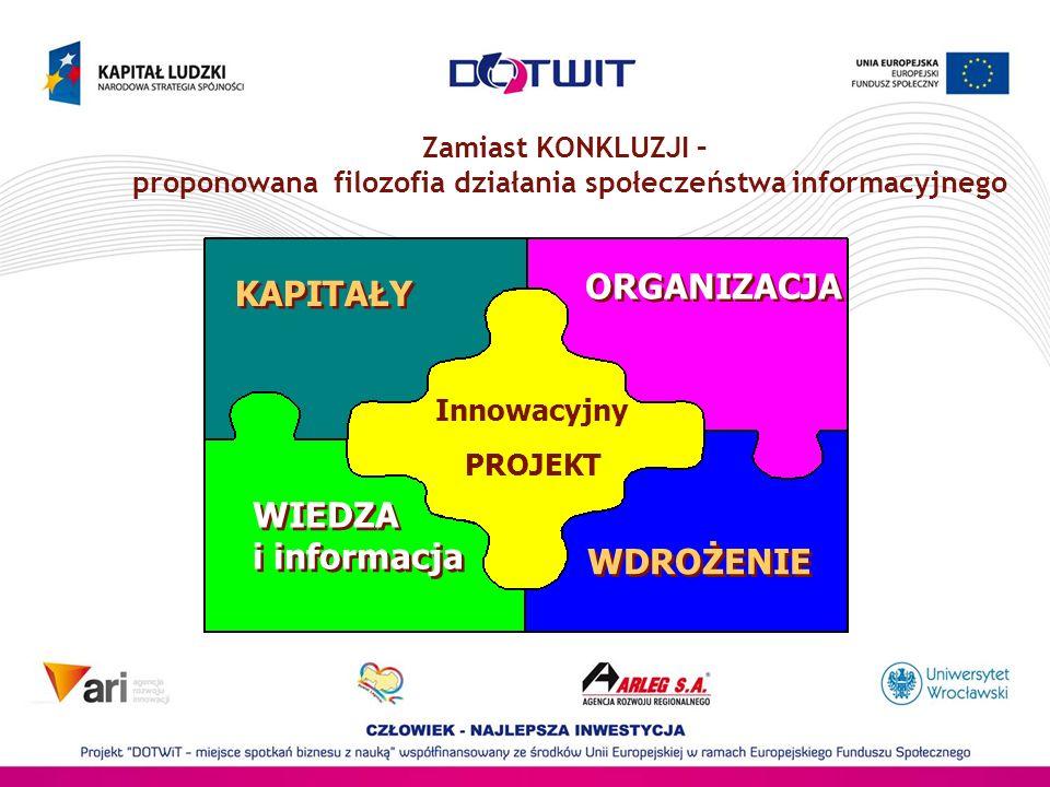 Innowacyjny ORGANIZACJA KAPITAŁY WIEDZA WDROŻENIE i informacja