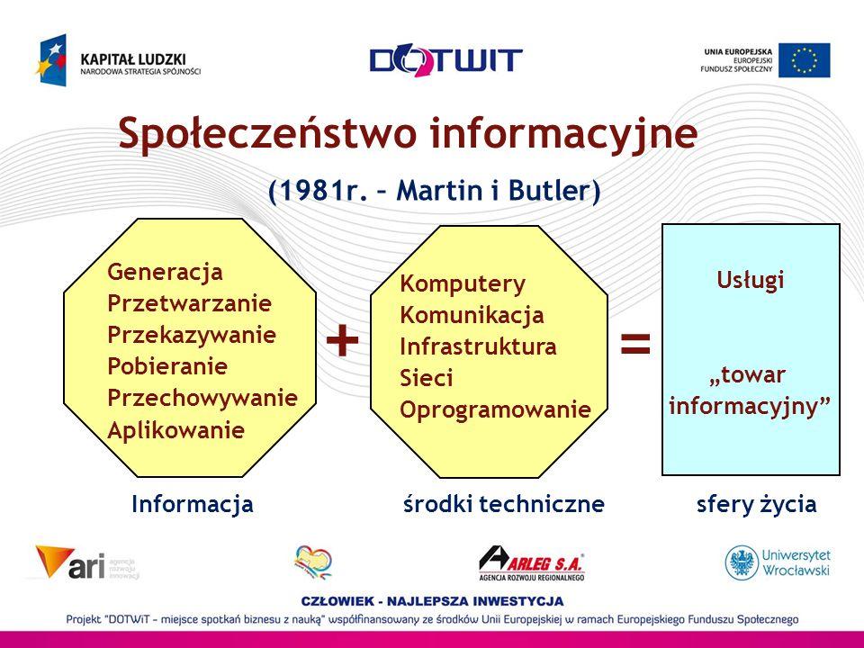 + = Społeczeństwo informacyjne (1981r. – Martin i Butler) Generacja