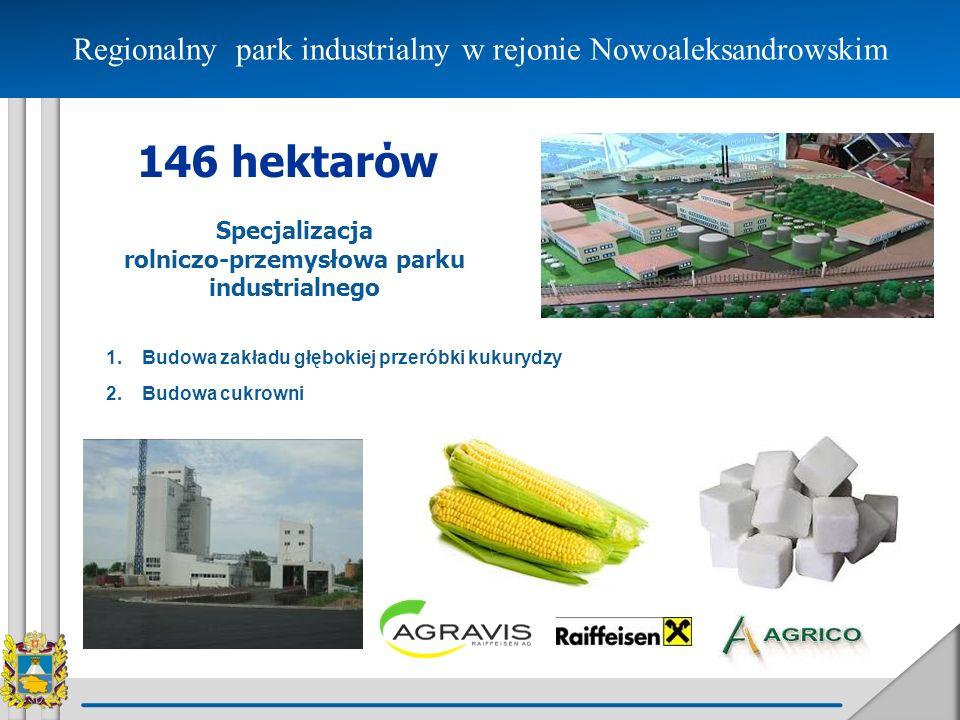 rolniczo-przemysłowa parku industrialnego