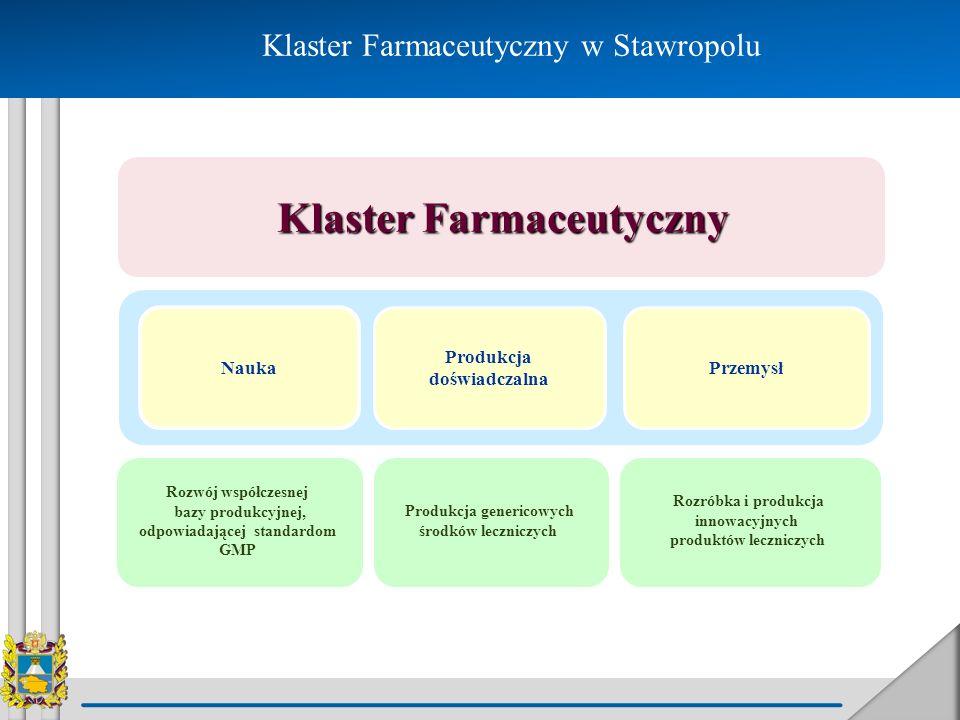 Produkcja genericowych odpowiadającej standardom produktów leczniczych